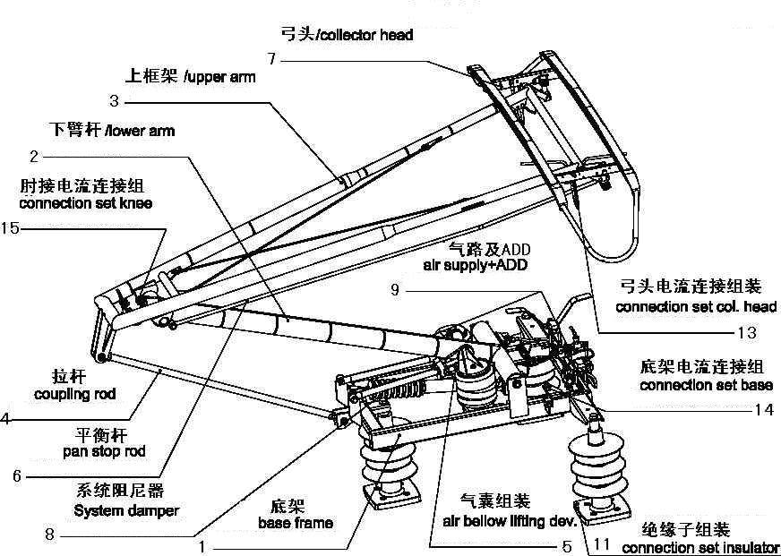 受电弓及其部件