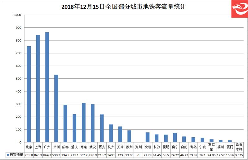 中国站长流量统计_站长之家流量统计_人流量统计器